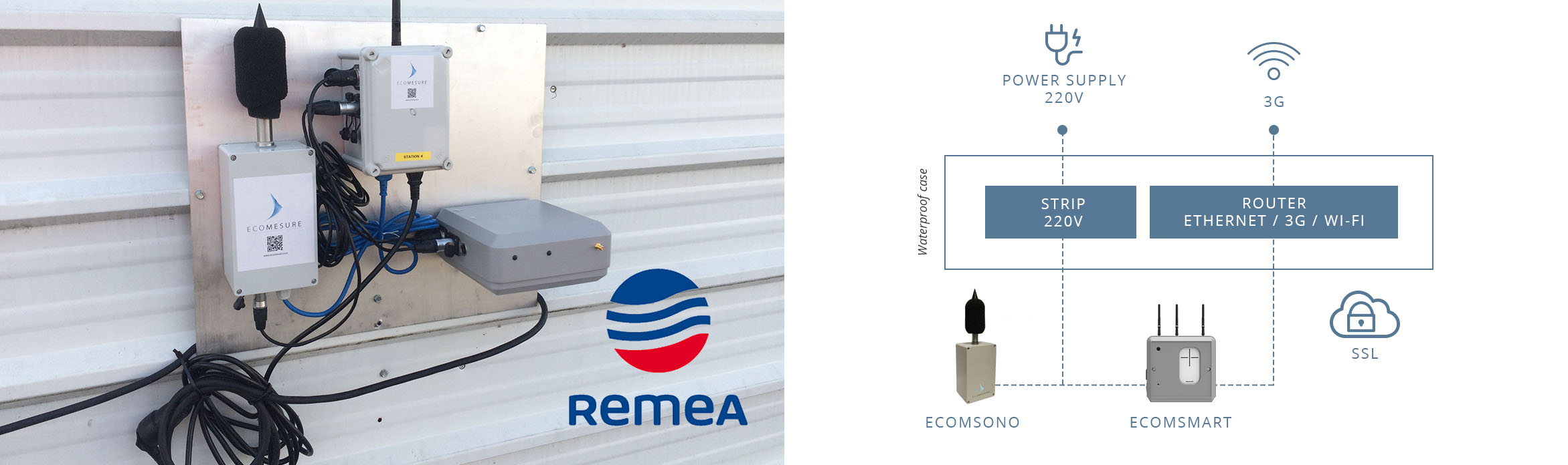 REMEA project