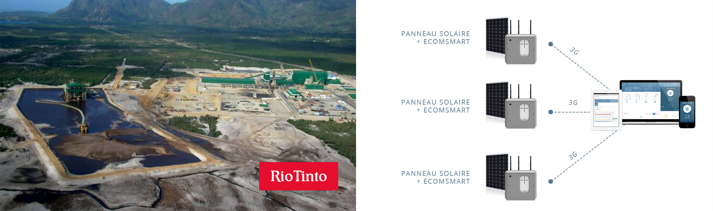 Projet RioTinto