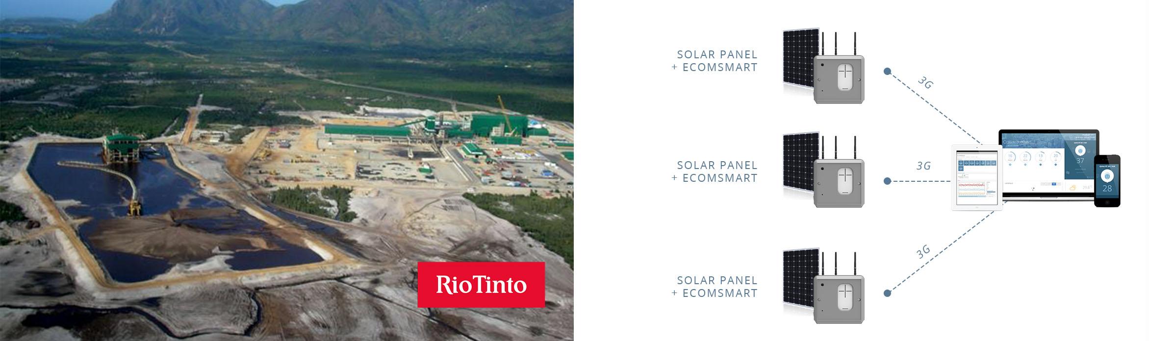 RioTinto Project